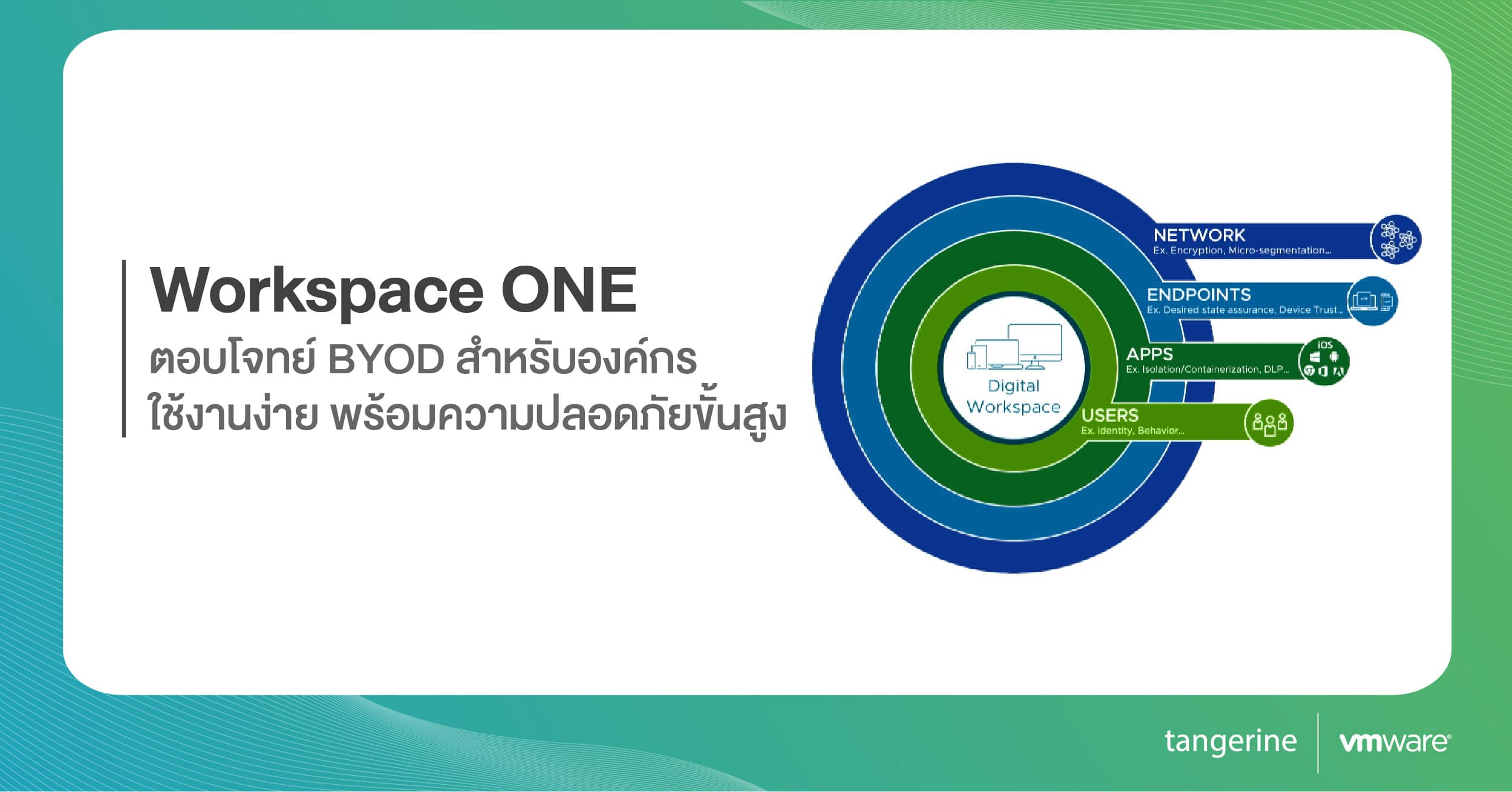 WorkspaceONE VMware