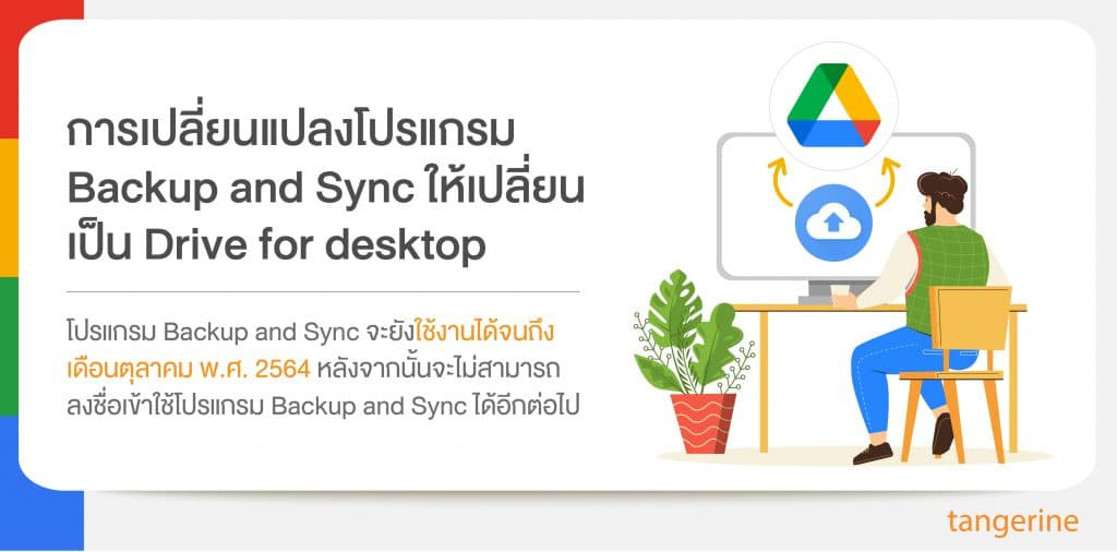 Google Workspace Backup and Sync